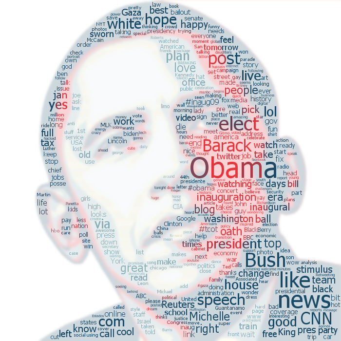 Obama portrait as a Twitter Map of words